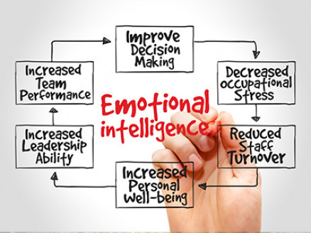 EMOTIONAL INTELLIGENCE WORKSHOP (Los Angeles, Ca)